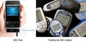 Diabetes Pic1 BG Meters