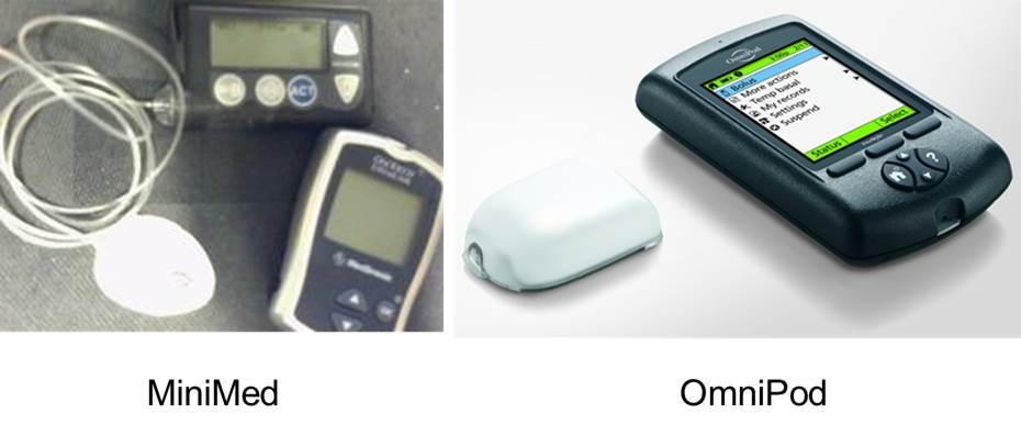insulin pumps | MedTech Blog